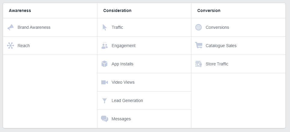 Facebook Ad Objective Options